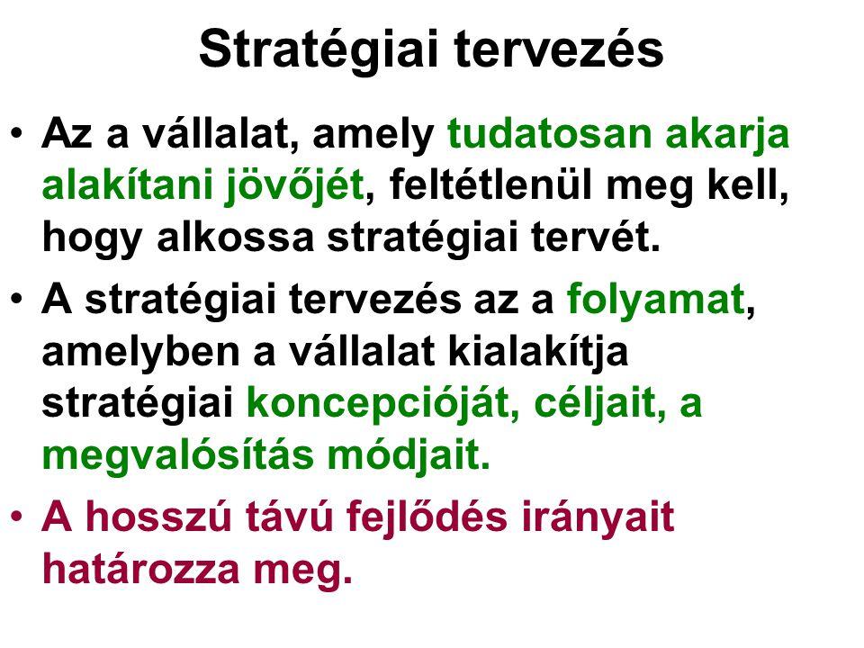 Stratégiai tervezés Az a vállalat, amely tudatosan akarja alakítani jövőjét, feltétlenül meg kell, hogy alkossa stratégiai tervét.