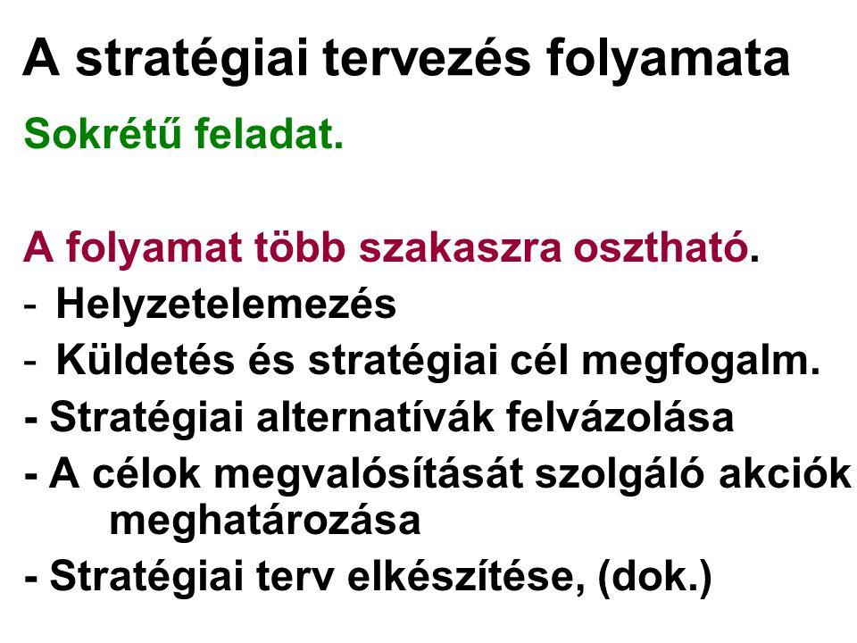 A stratégiai tervezés folyamata Sokrétű feladat.A folyamat több szakaszra osztható.