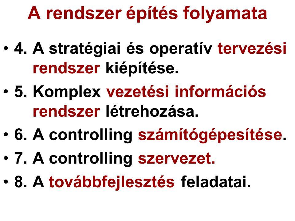 A rendszer építés folyamata 4.A stratégiai és operatív tervezési rendszer kiépítése.
