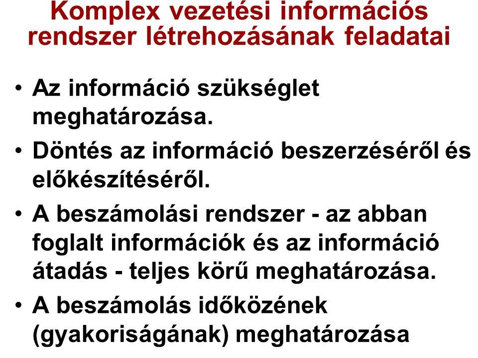 Komplex vezetési információs rendszer létrehozásának feladatai Az információ szükséglet meghatározása.