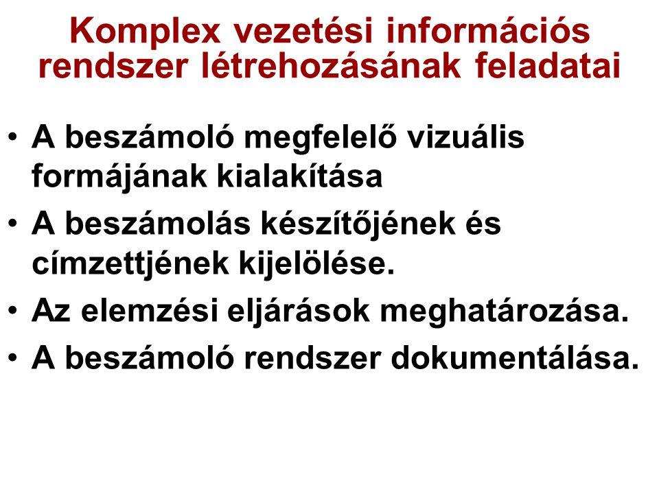 Komplex vezetési információs rendszer létrehozásának feladatai A beszámoló megfelelő vizuális formájának kialakítása A beszámolás készítőjének és címzettjének kijelölése.