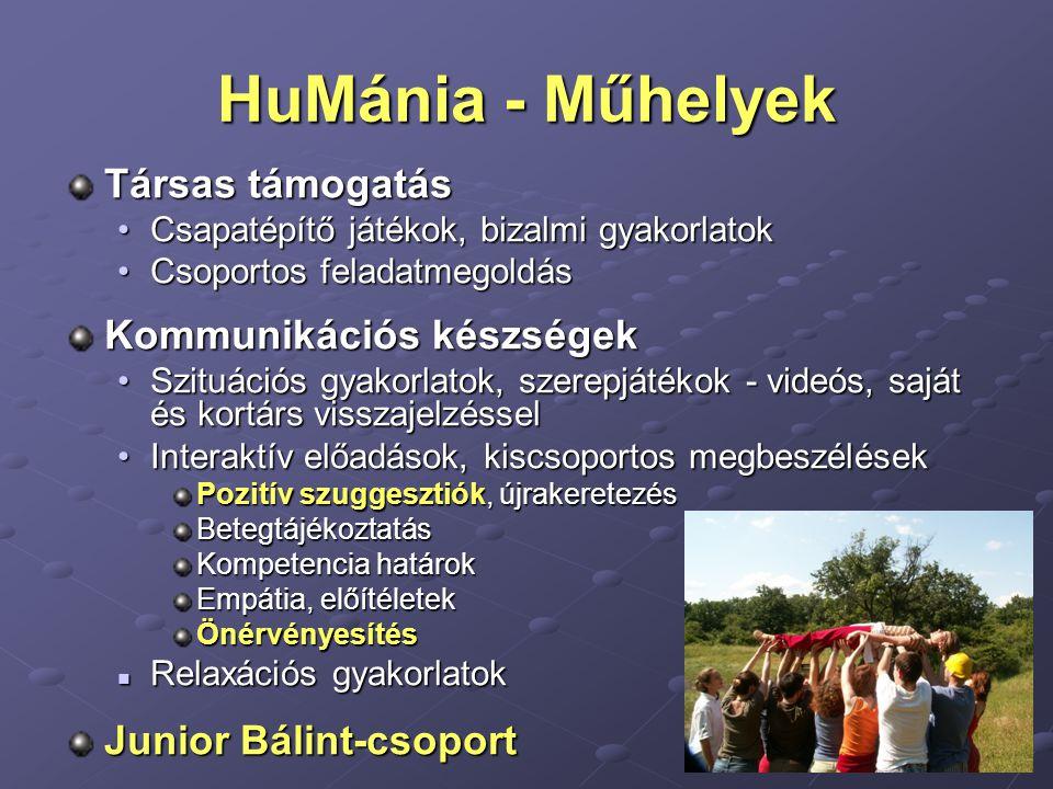 HuMánia - Műhelyek Társas támogatás Csapatépítő játékok, bizalmi gyakorlatokCsapatépítő játékok, bizalmi gyakorlatok Csoportos feladatmegoldásCsoporto