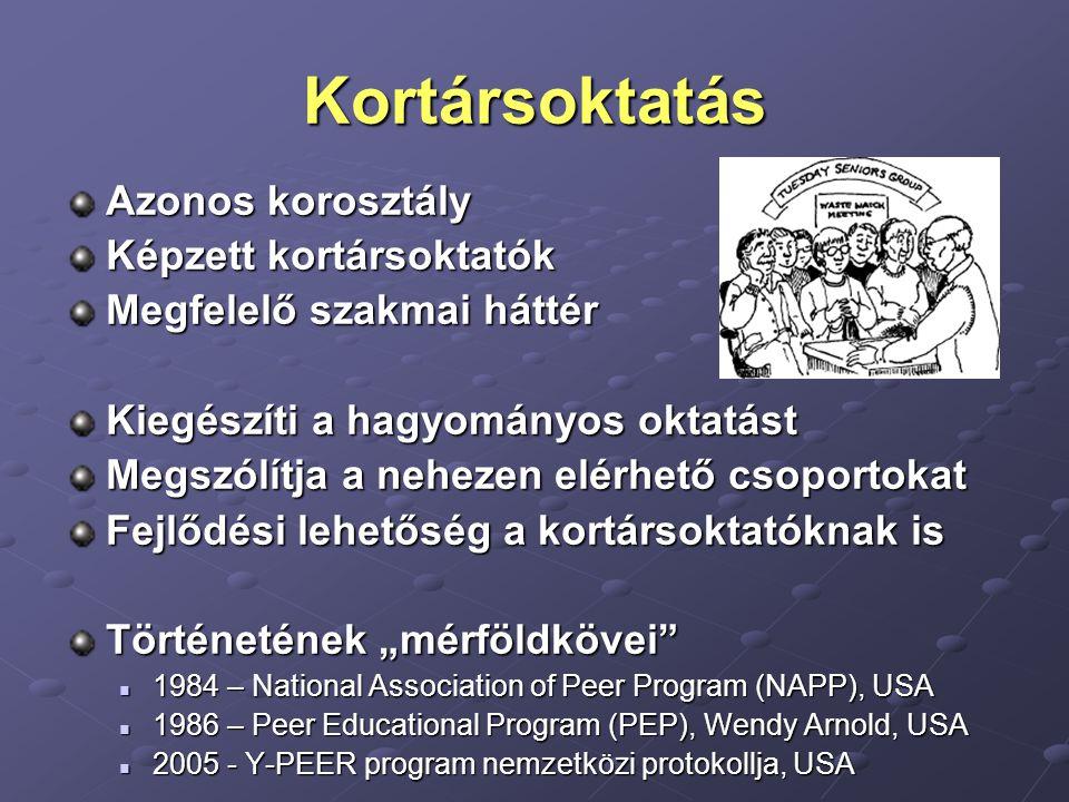 """Kortársoktatás Azonos korosztály Képzett kortársoktatók Megfelelő szakmai háttér Kiegészíti a hagyományos oktatást Megszólítja a nehezen elérhető csoportokat Fejlődési lehetőség a kortársoktatóknak is Történetének """"mérföldkövei 1984 – National Association of Peer Program (NAPP), USA 1984 – National Association of Peer Program (NAPP), USA 1986 – Peer Educational Program (PEP), Wendy Arnold, USA 1986 – Peer Educational Program (PEP), Wendy Arnold, USA 2005 - Y-PEER program nemzetközi protokollja, USA 2005 - Y-PEER program nemzetközi protokollja, USA"""