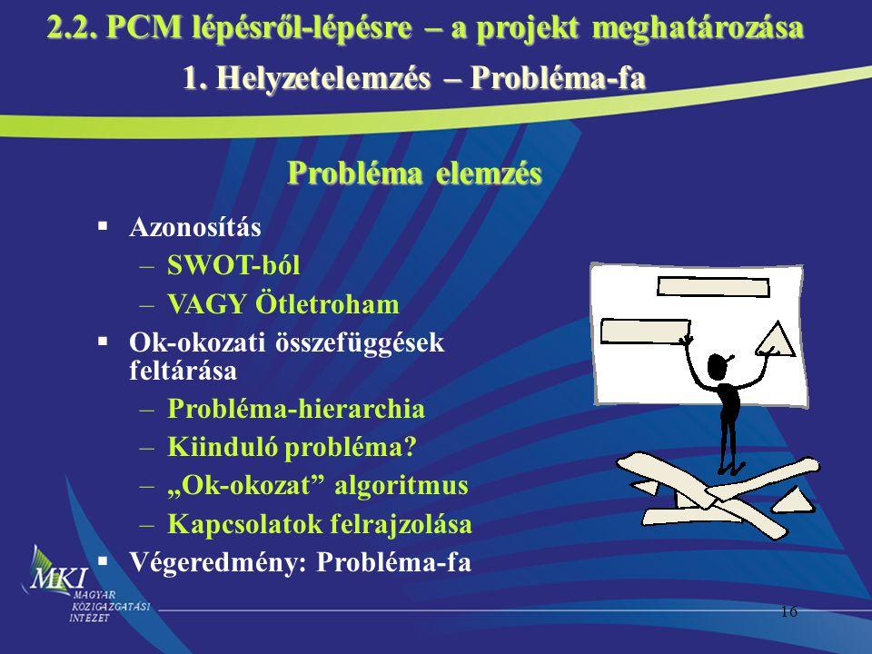 16 1. Helyzetelemzés – Probléma-fa Probléma elemzés  Azonosítás –SWOT-ból –VAGY Ötletroham  Ok-okozati összefüggések feltárása –Probléma-hierarchia