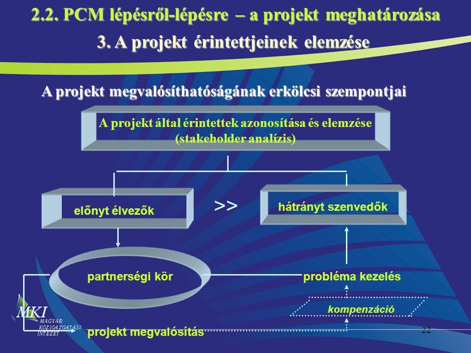22 A projekt megvalósíthatóságának erkölcsi szempontjai A projekt által érintettek azonosítása és elemzése (stakeholder analízis) hátrányt szenvedők e
