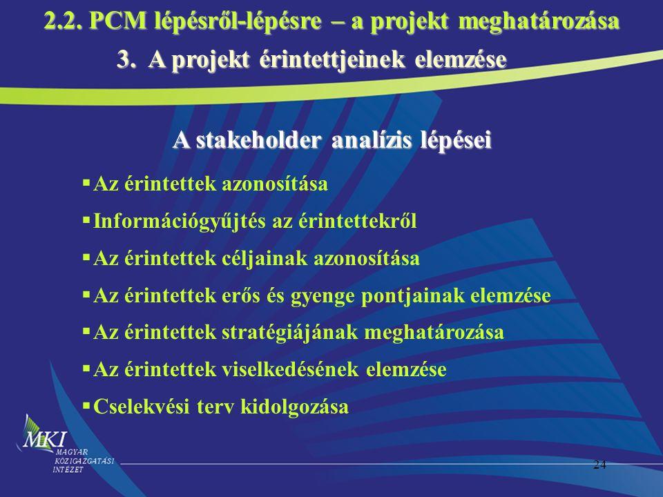24 3. A projekt érintettjeinek elemzése A stakeholder analízis lépései  Az érintettek azonosítása  Információgyűjtés az érintettekről  Az érintette