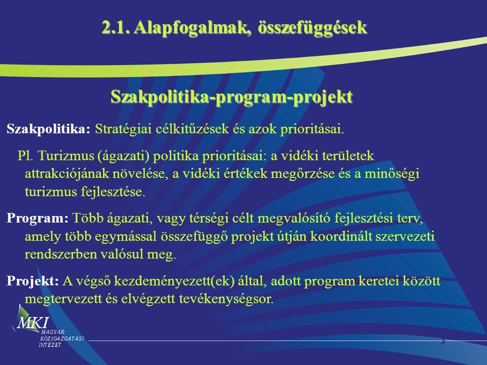 3 Szakpolitika-program-projekt Szakpolitika: Stratégiai célkitűzések és azok prioritásai. Pl. Turizmus (ágazati) politika prioritásai: a vidéki terüle