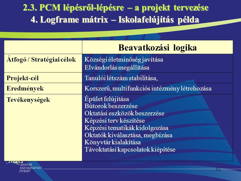 32 Beavatkozási logika Átfogó / Stratégiai célokKözségi életminőség javítása Elvándorlás megállítása Projekt-célTanulói létszám stabilitása, Eredménye