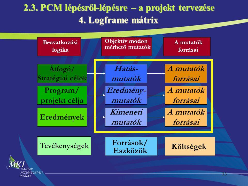 33 Tevékenységek Eredmények Kimeneti mutatók A mutatók forrásai Program/ projekt célja Eredmény- mutatók A mutatók forrásai Átfogó/ Stratégiai célok H
