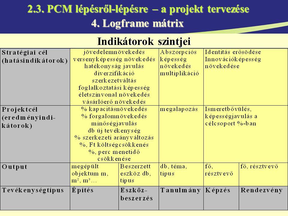 36 Indikátorok szintjei 4. Logframe mátrix 2.3. PCM lépésről-lépésre – a projekt tervezése
