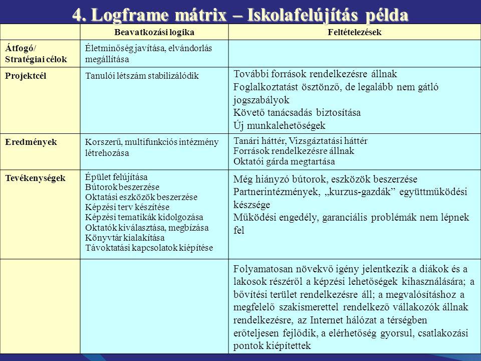 40 Beavatkozási logikaFeltételezések Átfogó/ Stratégiai célok Életminőség javítása, elvándorlás megállítása ProjektcélTanulói létszám stabilizálódik T
