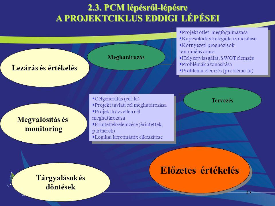 43 2.3. PCM lépésről-lépésre A PROJEKTCIKLUS EDDIGI LÉPÉSEI Meghatározás Lezárás és értékelés Megvalósítás és monitoring Tervezés Előzetes értékelés T