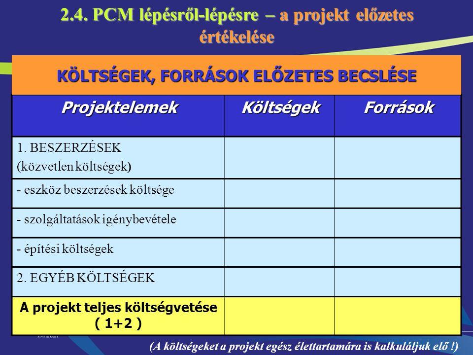 44 2.4. PCM lépésről-lépésre – a projekt előzetes értékelése ProjektelemekKöltségekForrások 1. BESZERZÉSEK (közvetlen költségek) - eszköz beszerzések