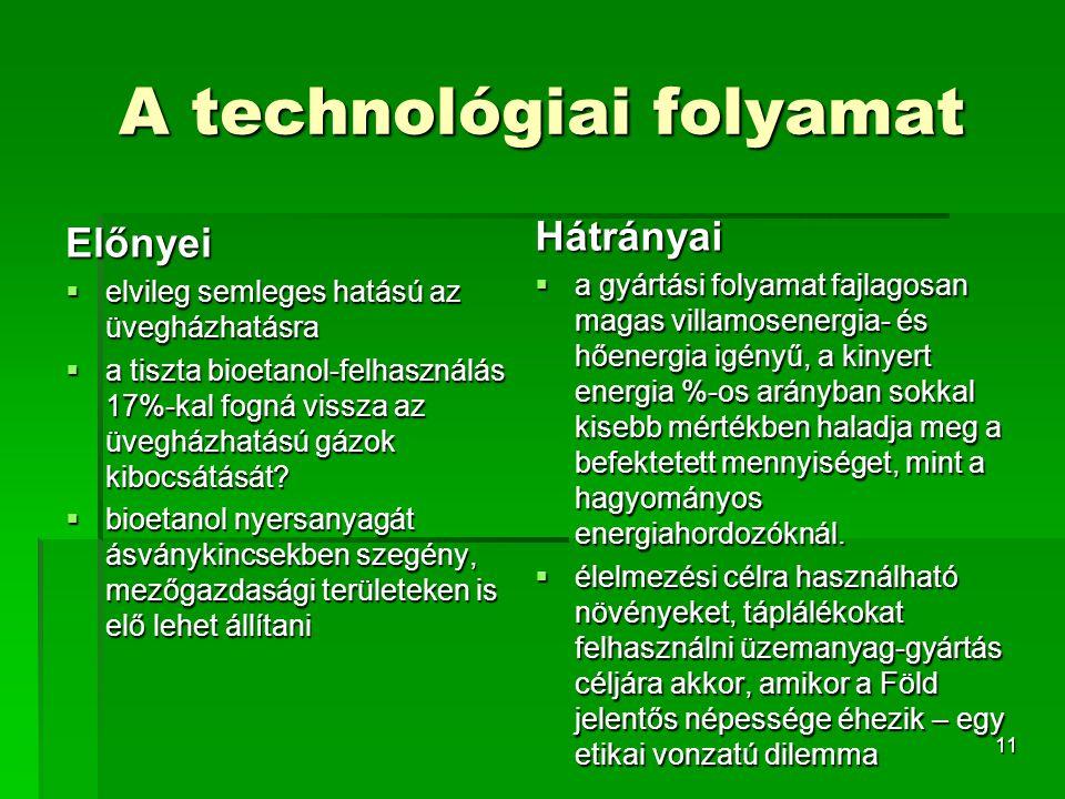 11 A technológiai folyamat Előnyei  elvileg semleges hatású az üvegházhatásra  a tiszta bioetanol-felhasználás 17%-kal fogná vissza az üvegházhatású