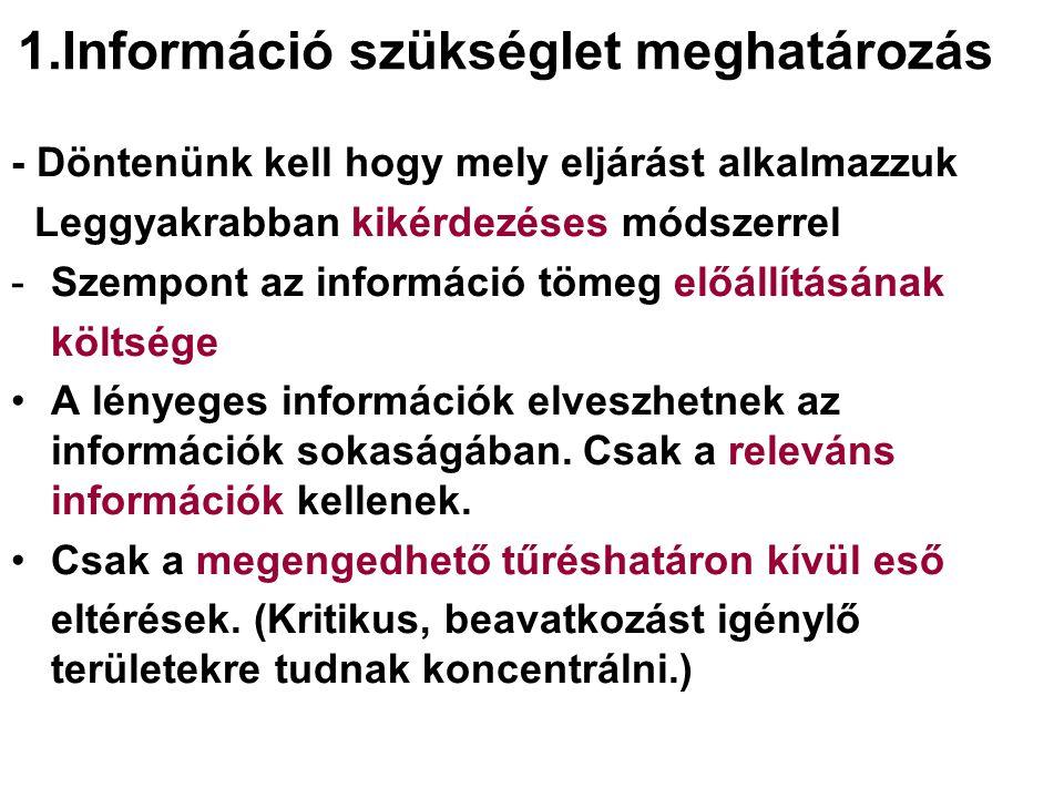 1.Információ szükséglet meghatározás - Döntenünk kell hogy mely eljárást alkalmazzuk Leggyakrabban kikérdezéses módszerrel -Szempont az információ tömeg előállításának költsége A lényeges információk elveszhetnek az információk sokaságában.