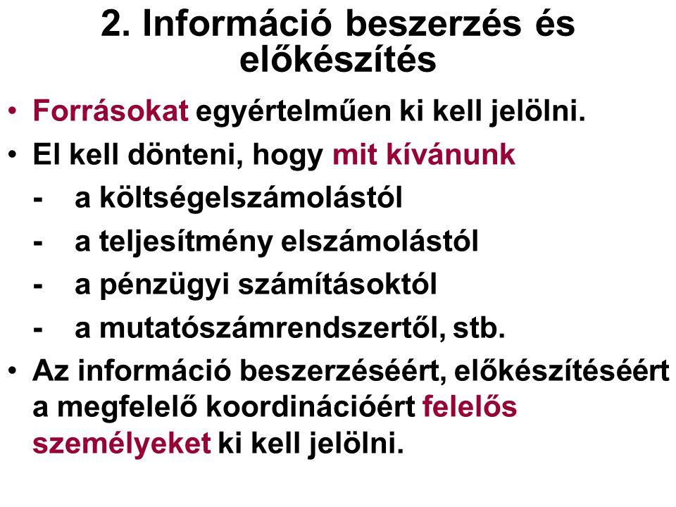 2. Információ beszerzés és előkészítés Forrásokat egyértelműen ki kell jelölni.