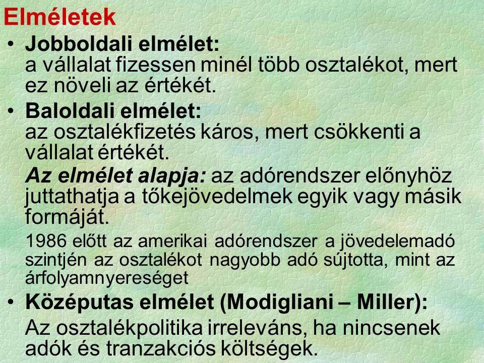 Osztalékpolitika a gyakorlatban Lintner modell: az osztalék információ tartalma A magyar adórendszer alapvetően klasszikus típusú, mert két szinten adóztat: –vállalati szinten: TÁNYA (különbözik, ha van osztalékfizetés, illetve ha nincs) –személyi jövedelmek szintjén: forrásadó jellegű adóztatás (kivételek, kedvezmények, stb.) a = módosítótényező (az információtartalom)