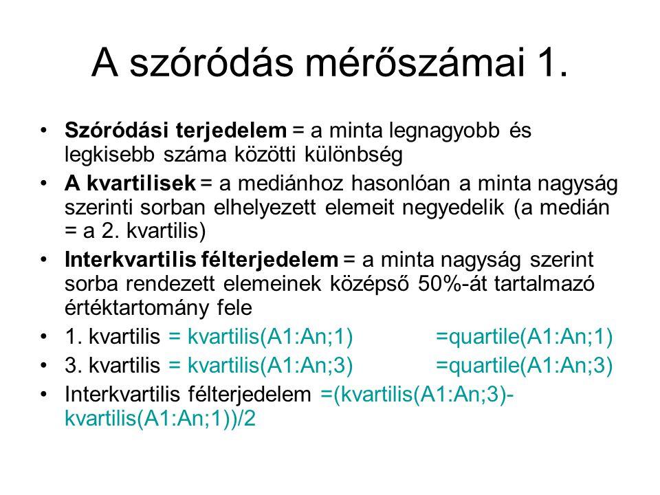 A kvartilisek: Q1, Q2, Q3