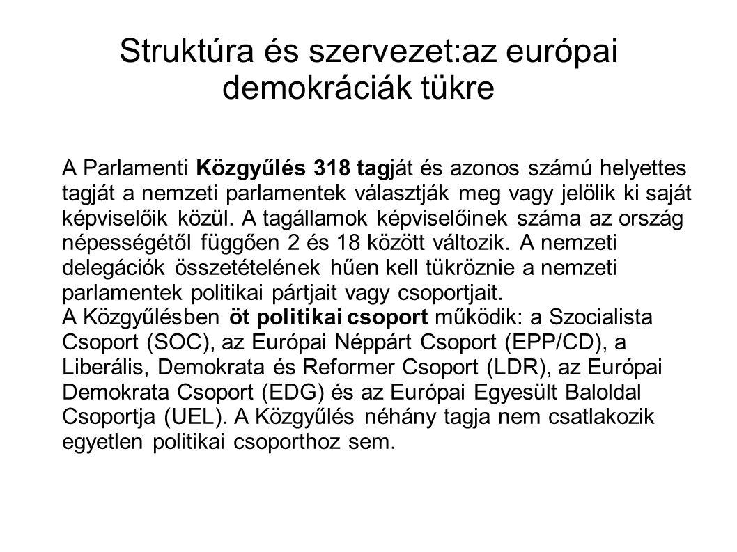 Struktúra és szervezet:az európai demokráciák tükre A Parlamenti Közgyűlés 318 tagját és azonos számú helyettes tagját a nemzeti parlamentek választják meg vagy jelölik ki saját képviselőik közül.