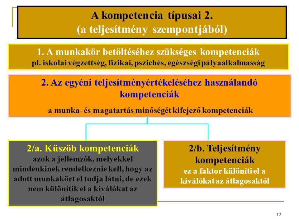 12 A kompetencia típusai 2. (a teljesítmény szempontjából) 2/a. Küszöb kompetenciák azok a jellemzők, melyekkel mindenkinek rendelkeznie kell, hogy az