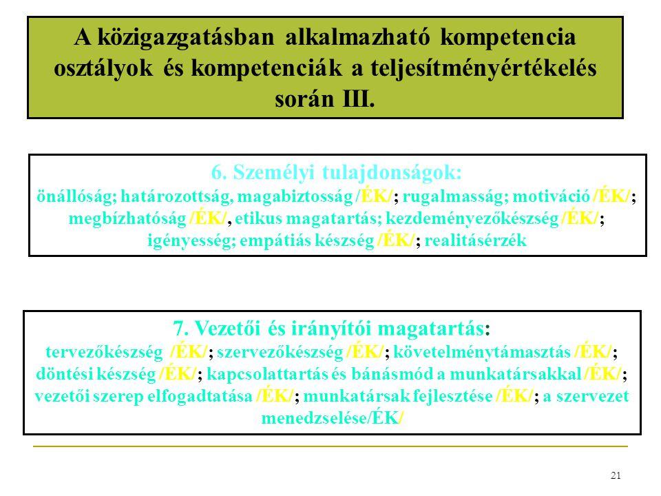 21 6. Személyi tulajdonságok: önállóság; határozottság, magabiztosság /ÉK/; rugalmasság; motiváció /ÉK/; megbízhatóság /ÉK/, etikus magatartás; kezdem