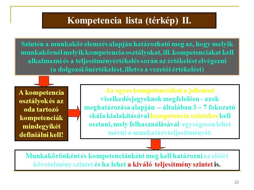 23 Szintén a munkakör elemzés alapján határozható meg az, hogy melyik munkakörnél melyik kompetencia osztályokat, ill. kompetenciákat kell alkalmazni