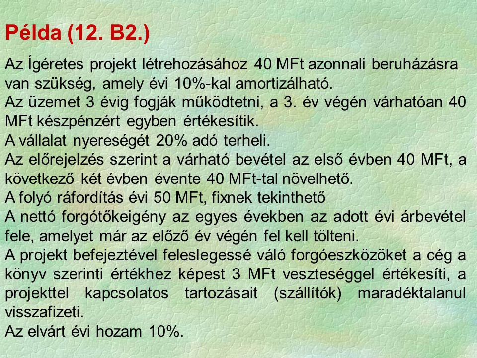 Példa (12. B2.) Az Ígéretes projekt létrehozásához 40 MFt azonnali beruházásra van szükség, amely évi 10%-kal amortizálható. Az üzemet 3 évig fogják m