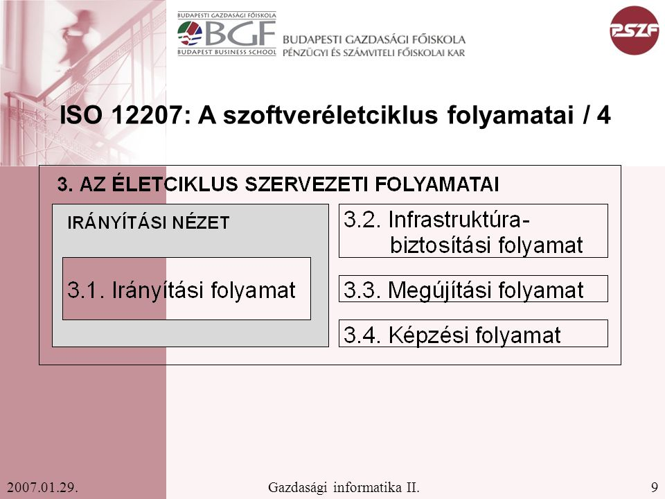 30Gazdasági informatika II.2007.01.29.