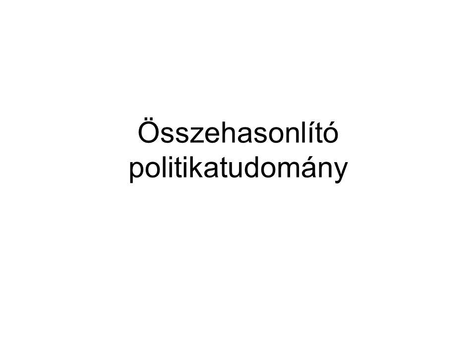 Összehasonlító politikatudomány