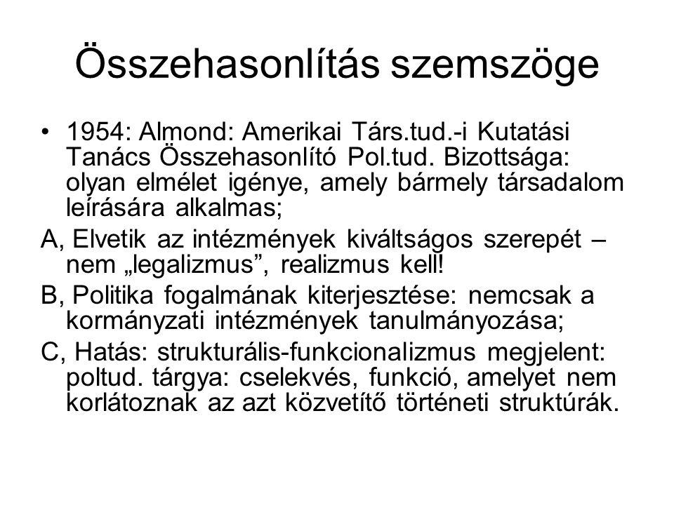 Összehasonlítás szemszöge 1954: Almond: Amerikai Társ.tud.-i Kutatási Tanács Összehasonlító Pol.tud.