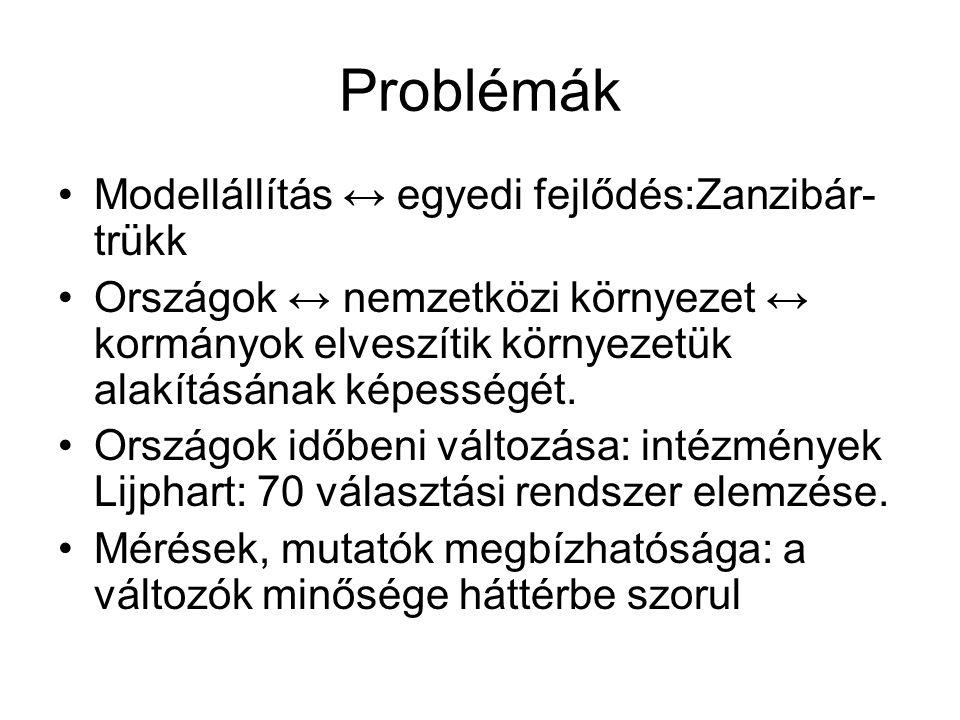 Problémák Modellállítás ↔ egyedi fejlődés:Zanzibár- trükk Országok ↔ nemzetközi környezet ↔ kormányok elveszítik környezetük alakításának képességét.