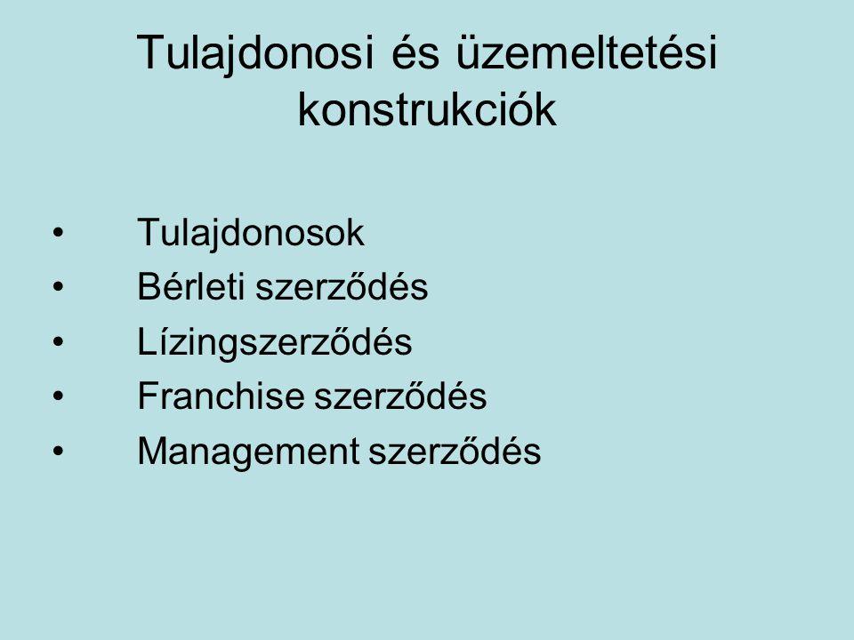Tulajdonosi és üzemeltetési konstrukciók Tulajdonosok Bérleti szerződés Lízingszerződés Franchise szerződés Management szerződés