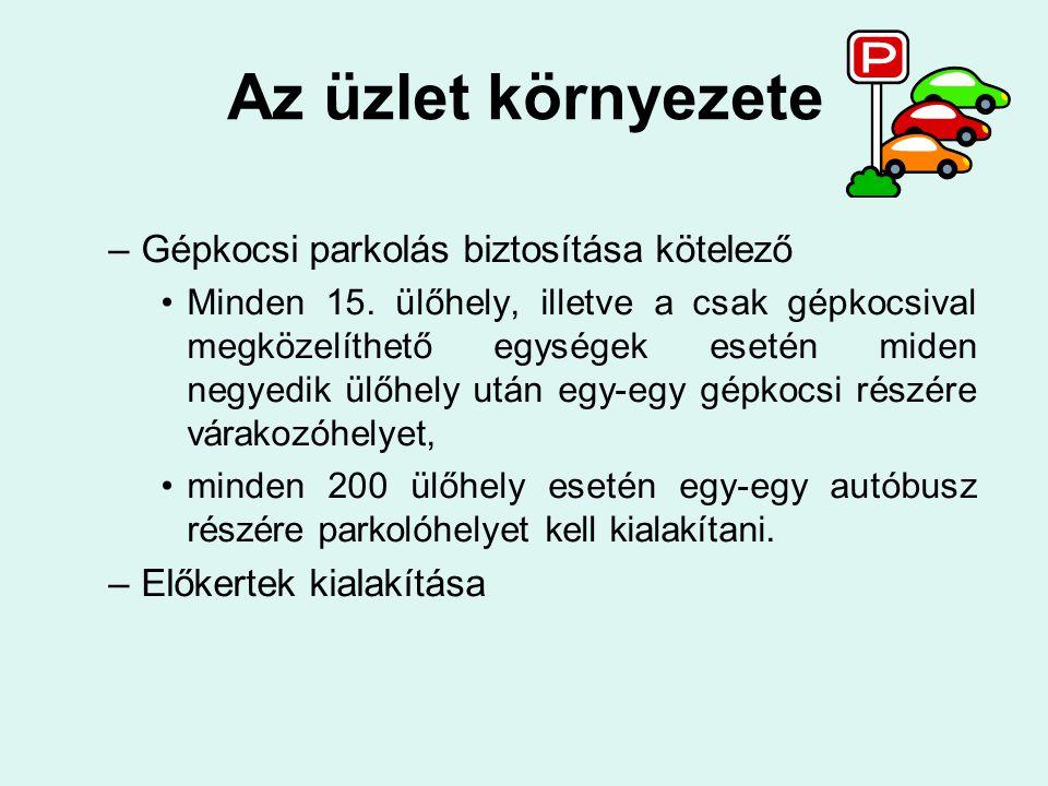 Az üzlet környezete –Gépkocsi parkolás biztosítása kötelező Minden 15.