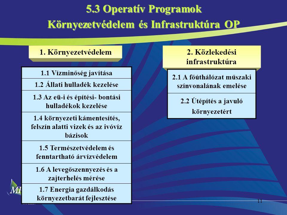 11 5.3 Operatív Programok Környezetvédelem és Infrastruktúra OP 1. Környezetvédelem2. Közlekedési infrastruktúra 1.1 Vízminőség javítása 1.2 Állati hu