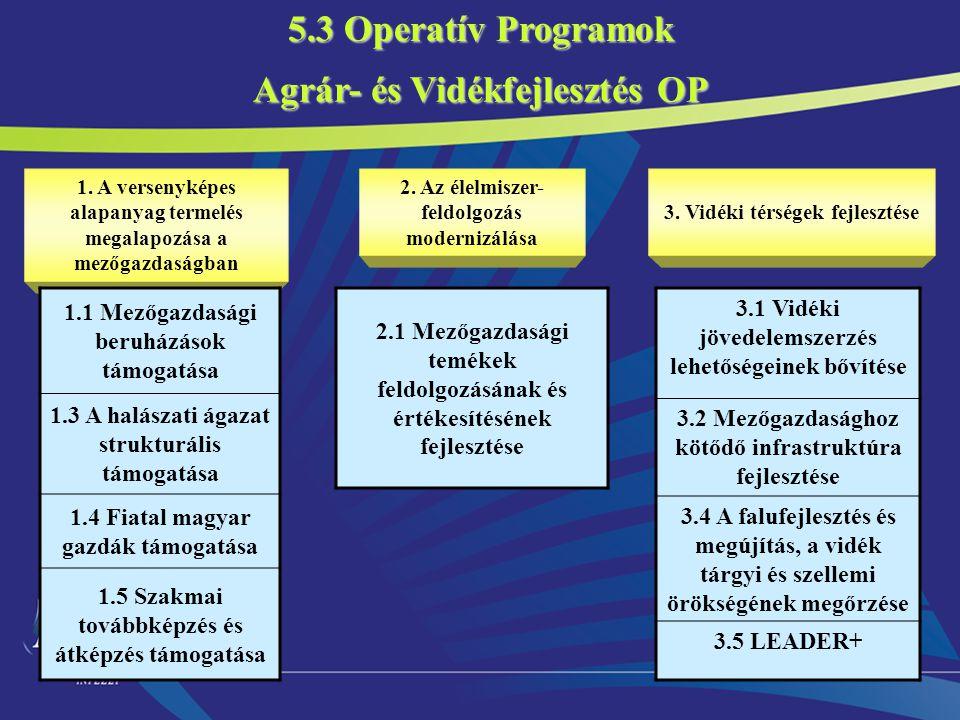 12 Agrár- és Vidékfejlesztés OP 5.3 Operatív Programok 1. A versenyképes alapanyag termelés megalapozása a mezőgazdaságban 2. Az élelmiszer- feldolgoz
