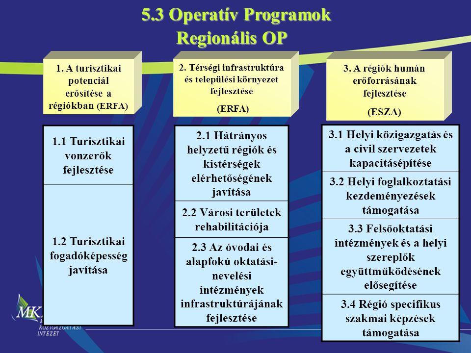 13 5.3 Operatív Programok 1. A turisztikai potenciál erősítése a régiókban (ERFA) 2. Térségi infrastruktúra és települési környezet fejlesztése (ERFA)