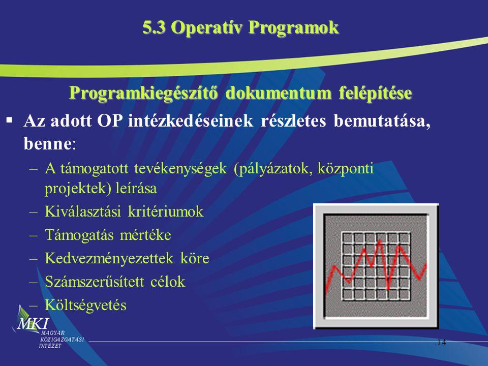 14 Programkiegészítő dokumentum felépítése  Az adott OP intézkedéseinek részletes bemutatása, benne: –A támogatott tevékenységek (pályázatok, központi projektek) leírása –Kiválasztási kritériumok –Támogatás mértéke –Kedvezményezettek köre –Számszerűsített célok –Költségvetés 5.3 Operatív Programok