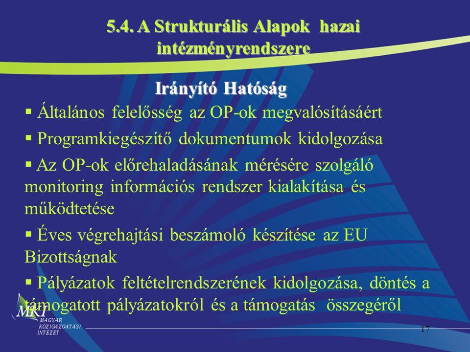 17  Általános felelősség az OP-ok megvalósításáért  Programkiegészítő dokumentumok kidolgozása  Az OP-ok előrehaladásának mérésére szolgáló monitoring információs rendszer kialakítása és működtetése  Éves végrehajtási beszámoló készítése az EU Bizottságnak  Pályázatok feltételrendszerének kidolgozása, döntés a támogatott pályázatokról és a támogatás összegéről Irányító Hatóság 5.4.