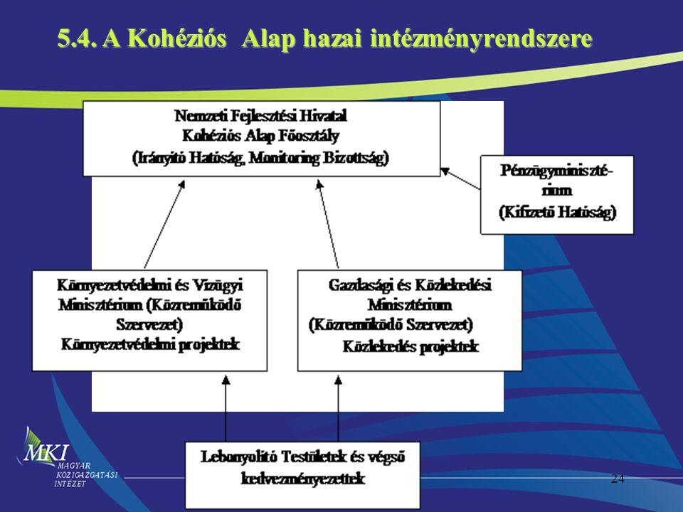 24 5.4. A Kohéziós Alap hazai intézményrendszere