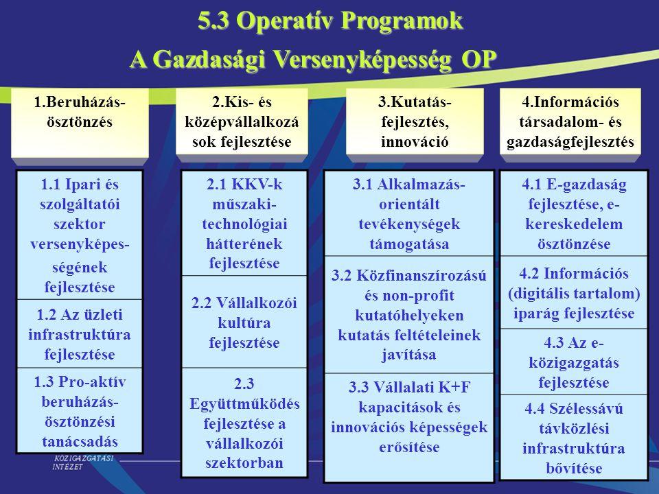 9 5.3 Operatív Programok A Gazdasági Versenyképesség OP 1.Beruházás- ösztönzés 2.Kis- és középvállalkozá sok fejlesztése 3.Kutatás- fejlesztés, innová