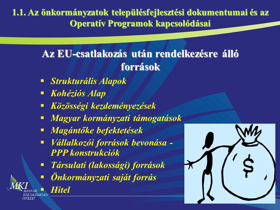 19 Az EU-csatlakozás után rendelkezésre álló források  Strukturális Alapok  Kohéziós Alap  Közösségi kezdeményezések  Magyar kormányzati támogatások  Magántőke befektetések  Vállalkozói források bevonása - PPP konstrukciók  Társulati (lakossági) források  Önkormányzati saját forrás  Hitel 1.1.