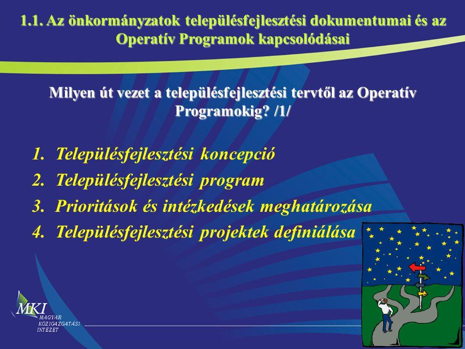 20 1.Településfejlesztési koncepció 2.Településfejlesztési program 3.Prioritások és intézkedések meghatározása 4.Településfejlesztési projektek defini