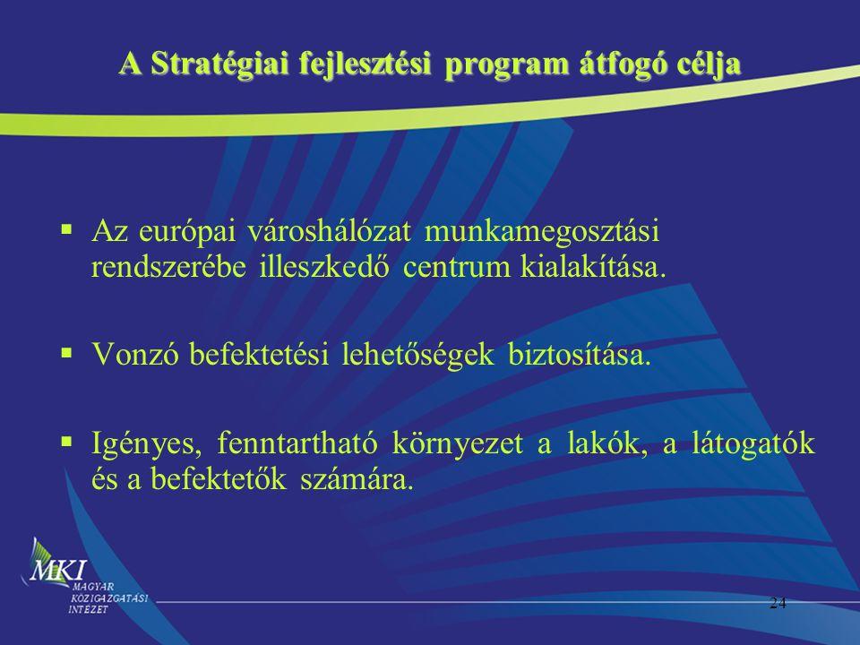 24 A Stratégiai fejlesztési program átfogó célja  Az európai városhálózat munkamegosztási rendszerébe illeszkedő centrum kialakítása.  Vonzó befekte