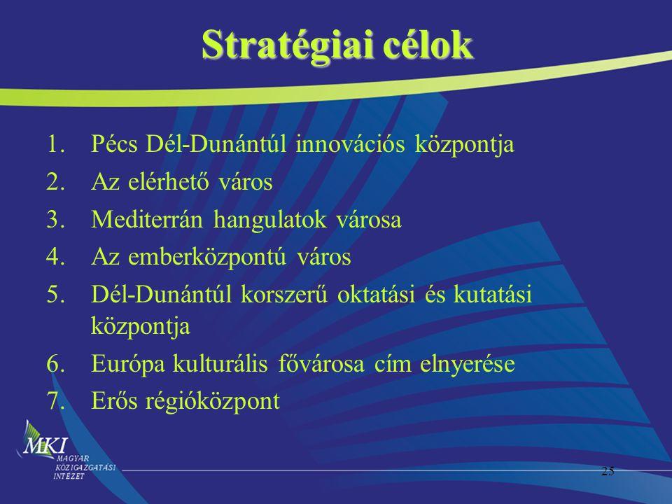 25 Stratégiai célok 1.Pécs Dél-Dunántúl innovációs központja 2.Az elérhető város 3.Mediterrán hangulatok városa 4.Az emberközpontú város 5.Dél-Dunántú