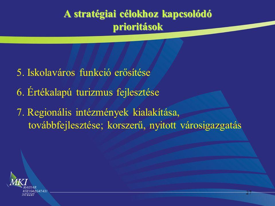 27 A stratégiai célokhoz kapcsolódó prioritások 5. Iskolaváros funkció erősítése 6. Értékalapú turizmus fejlesztése 7. Regionális intézmények kialakít