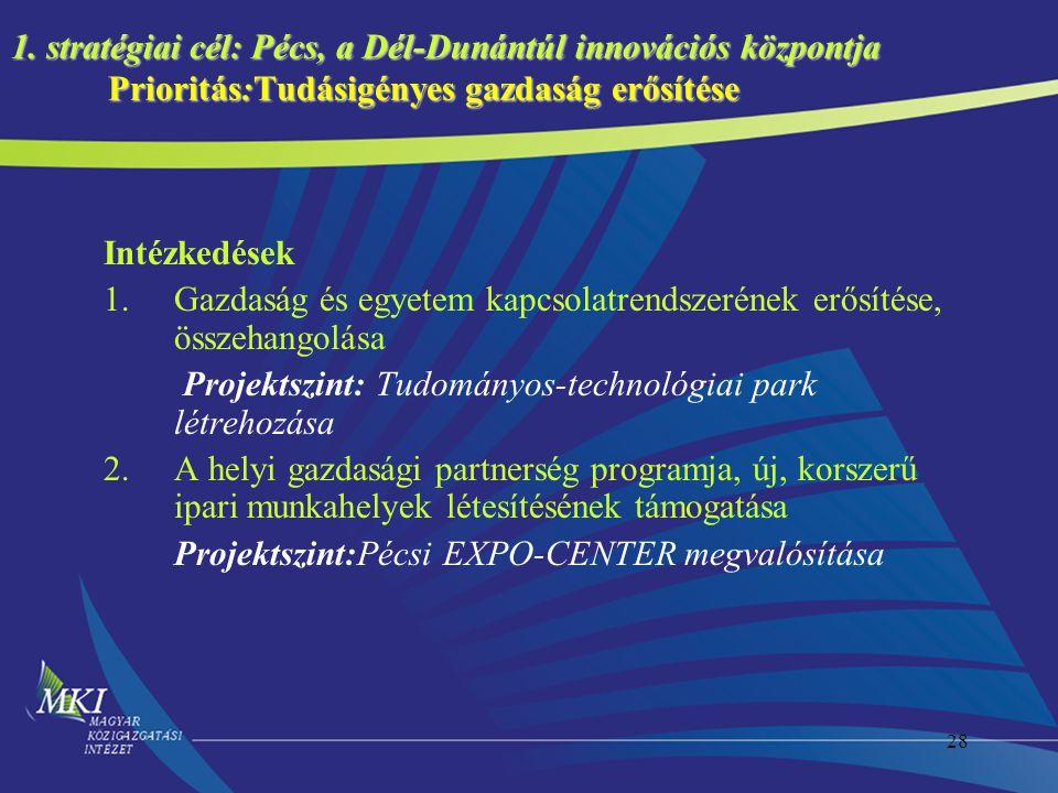 28 1. stratégiai cél: Pécs, a Dél-Dunántúl innovációs központja Prioritás:Tudásigényes gazdaság erősítése Intézkedések 1.Gazdaság és egyetem kapcsolat