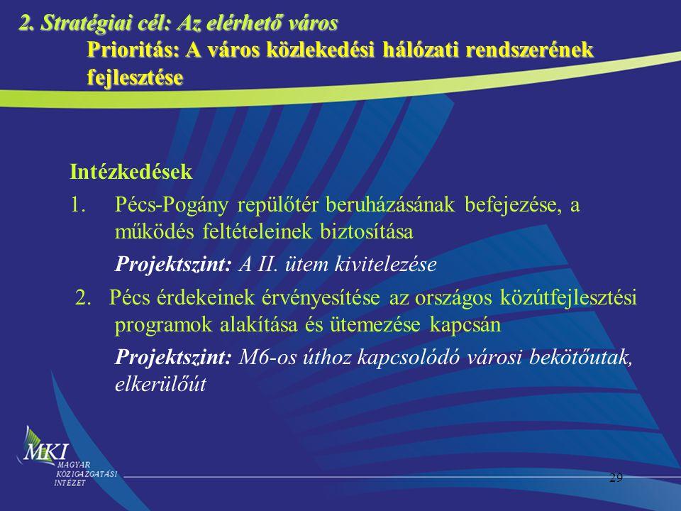 29 2. Stratégiai cél: Az elérhető város Prioritás: A város közlekedési hálózati rendszerének fejlesztése Intézkedések 1.Pécs-Pogány repülőtér beruházá
