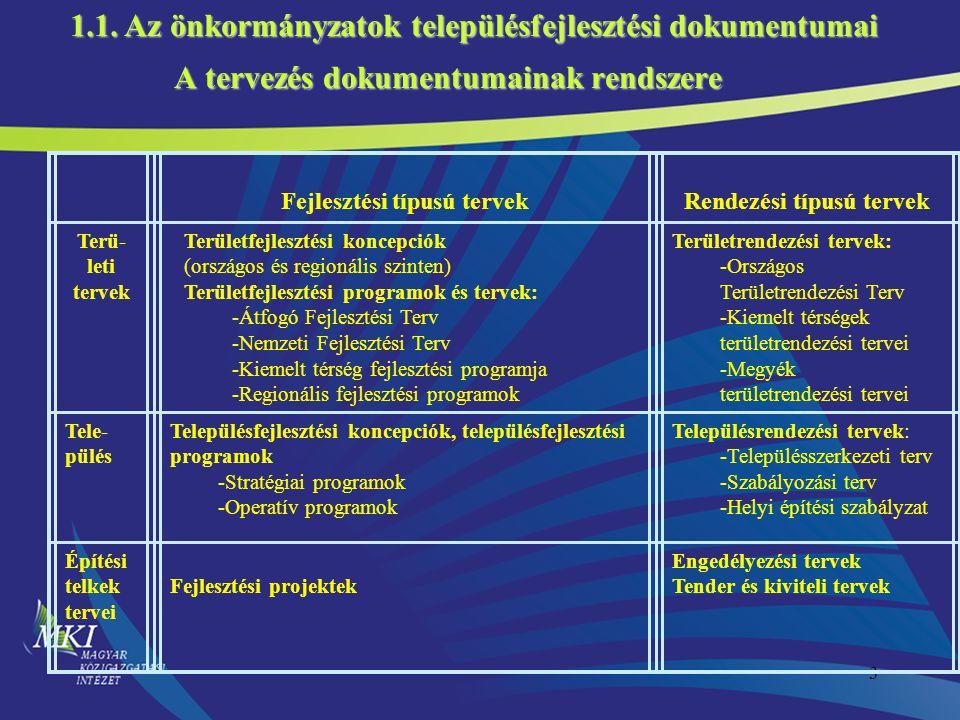 3 Fejlesztési típusú tervekRendezési típusú tervek Terü- leti tervek Területfejlesztési koncepciók (országos és regionális szinten) Területfejlesztési