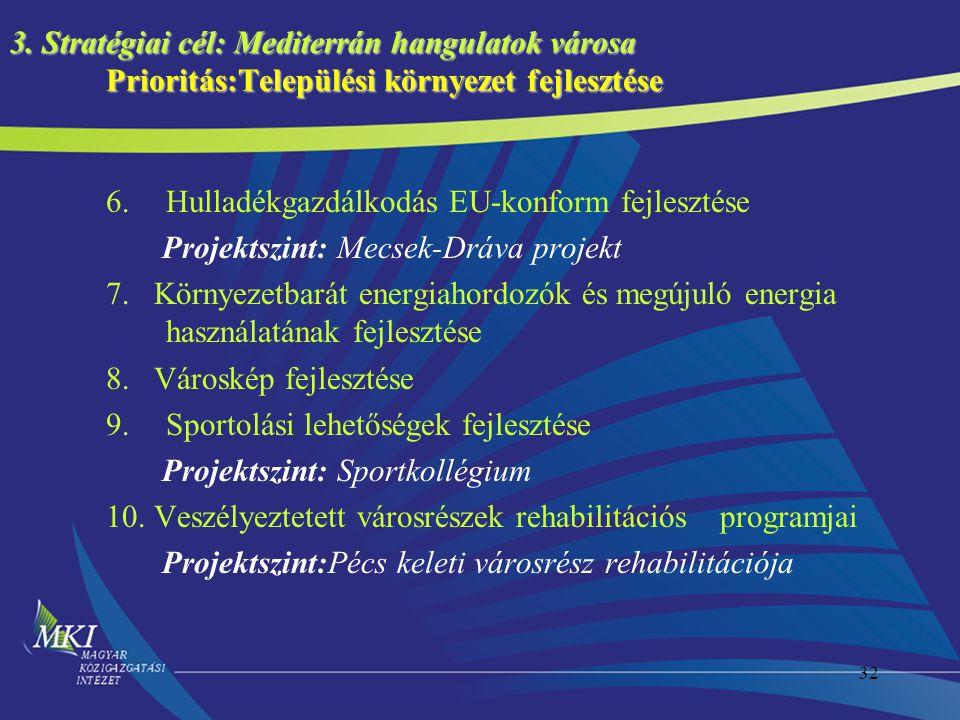 32 3. Stratégiai cél: Mediterrán hangulatok városa Prioritás:Települési környezet fejlesztése 6.Hulladékgazdálkodás EU-konform fejlesztése Projektszin