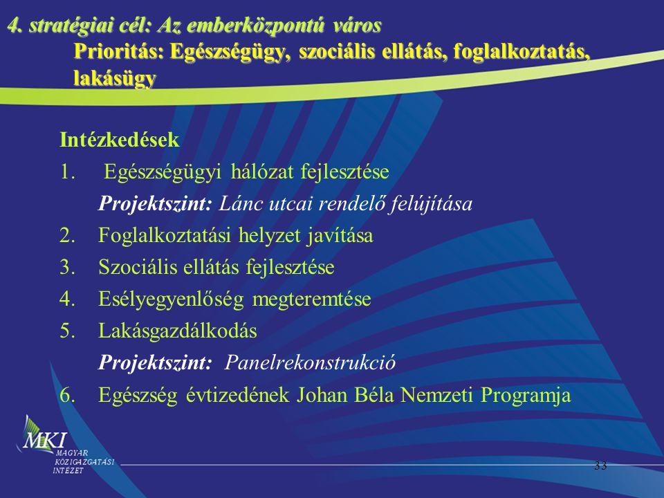 33 4. stratégiai cél: Az emberközpontú város Prioritás: Egészségügy, szociális ellátás, foglalkoztatás, lakásügy Intézkedések 1.Egészségügyi hálózat f